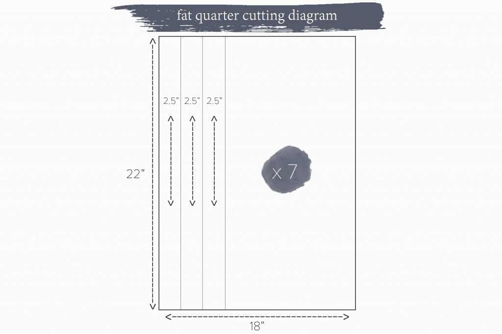 fat quarter cutting diagram