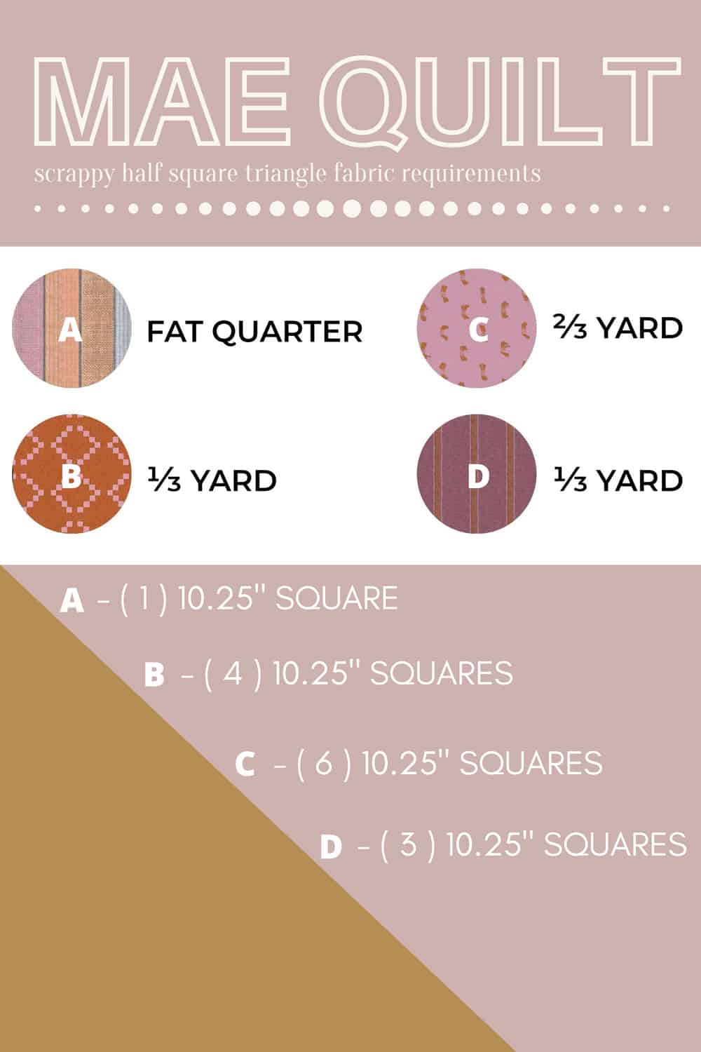 The Mae Quilt Variation - Fabric Requirements